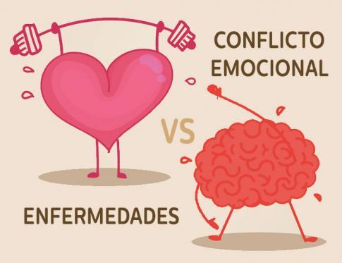 La nueva medicina, conflicto emocional vs enfermedades