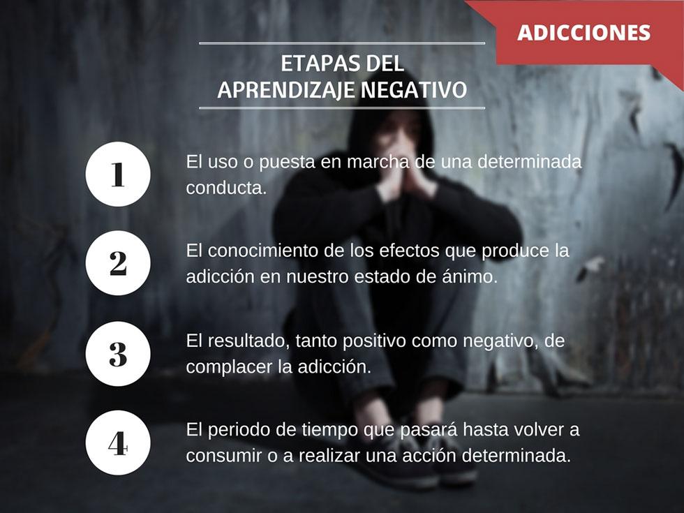 Etapas del aprendizaje negativo en adicciones