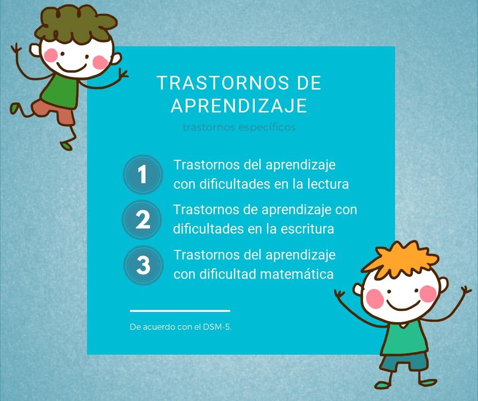 Trastornos específicos de aprendizaje