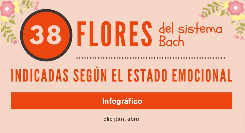 Indicación de las 38 flores del sistema Bach según las emociones