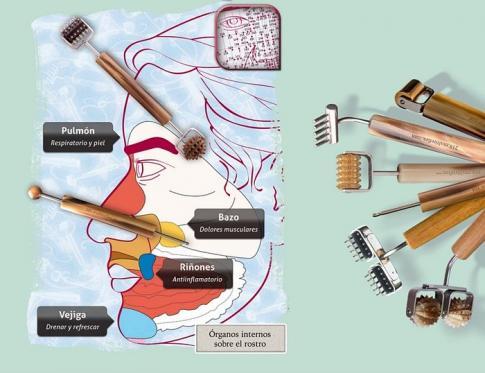 En qué consiste la facioterapia o multirreflexología Dien Chan
