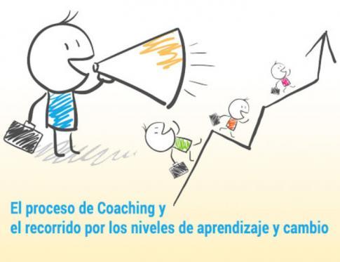 Los niveles de aprendizaje y cambio del Coaching