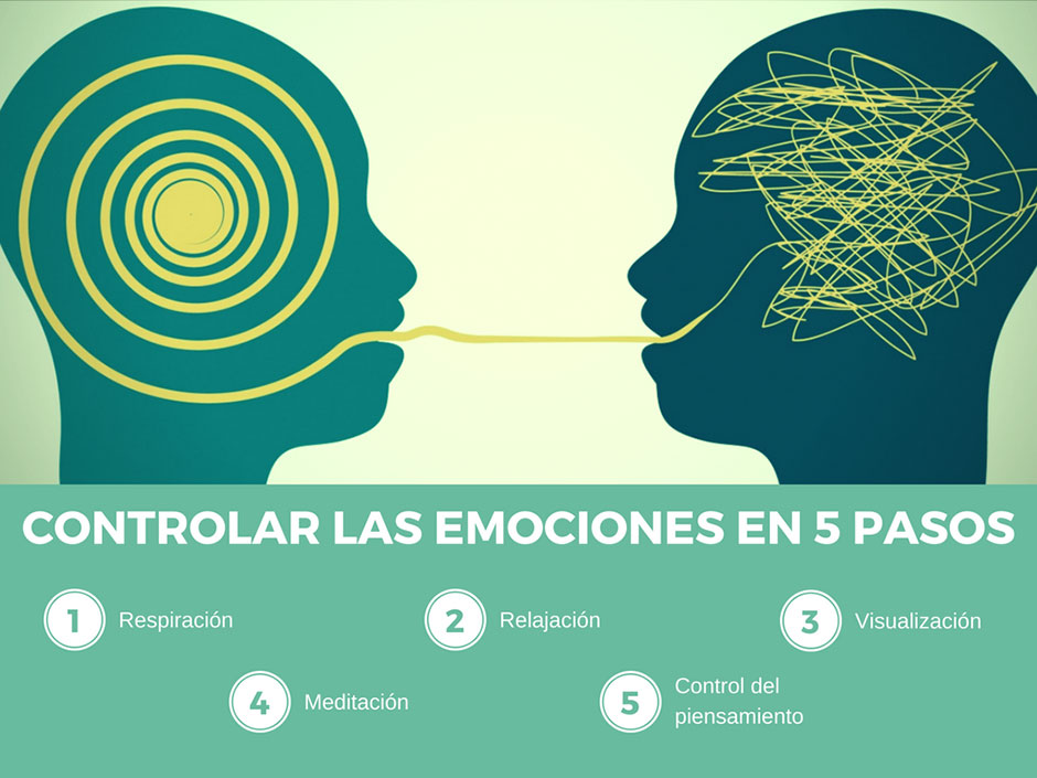 control de emociones en 5 pasos