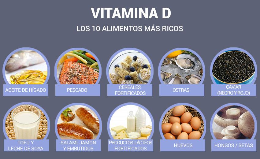 La importancia de la vitamina d susagna muns camp - Alimentos que contiene vitamina d ...