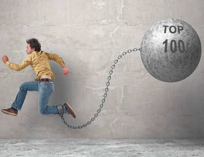 Top 100 creencias limitantes para transformar