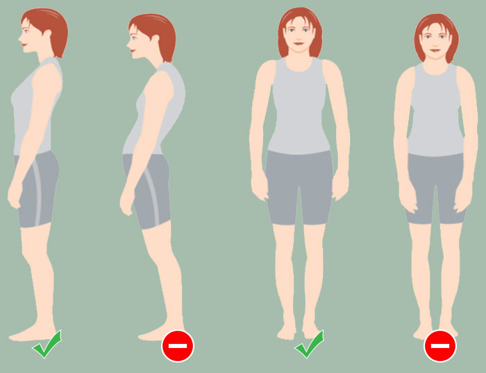 La buena correcta vs. la mala postura