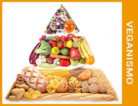 La pirámide alimenticia para un Vegano