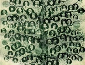 Charla: El árbol genealógico, mis raíces