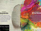 El Teu Espai Centro de psicología y logopedia